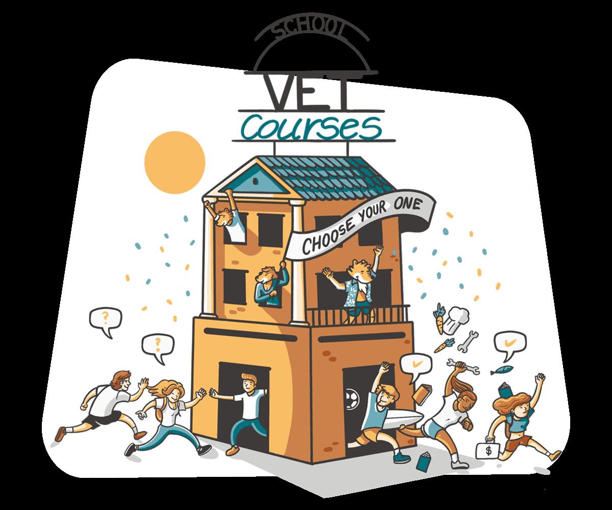 VET courses in Australia