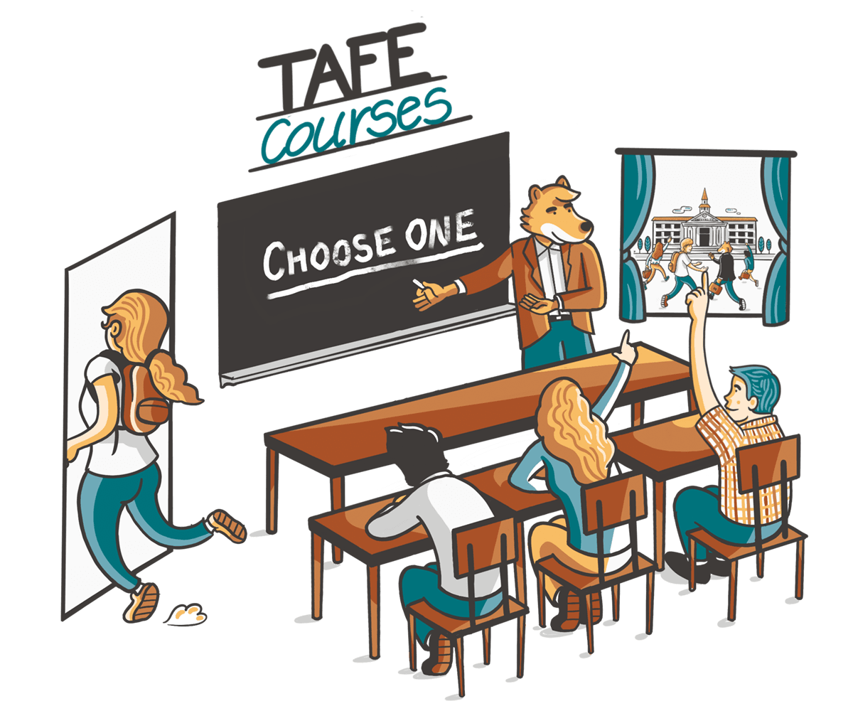 Study TAFE in Australia